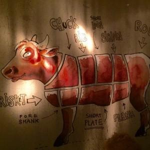 Grafik Rindfleischteile vom und am Tier